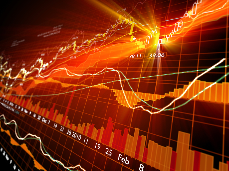 Technical analysis uses price charts, technical indicators and price patternsOrange-price-chart