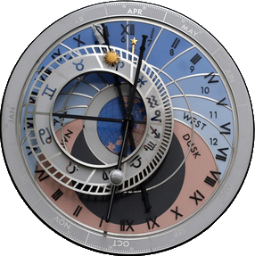 Combining multiple timeframes